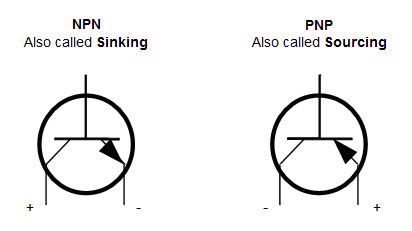 Industrial Sensing Fundamentals Back To The Basics Npn Vs Pnp