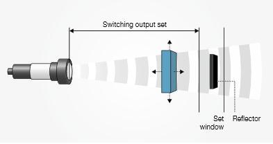 function ultrasonic sensor