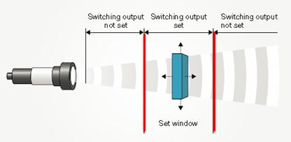 Ultrasonic sensor in window mode