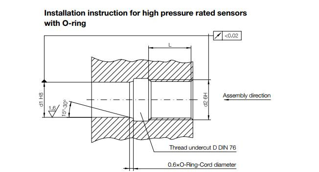 Anatomy Of A High Pressure Inductive Proximity Sensor
