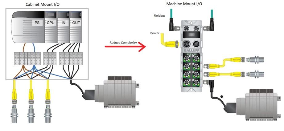 Balluff Pin Wiring Diagrams on