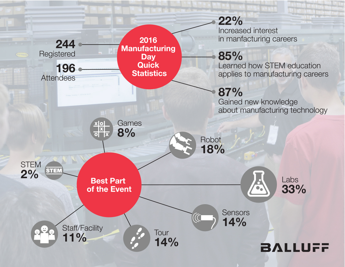 mfgday-infographic_101216
