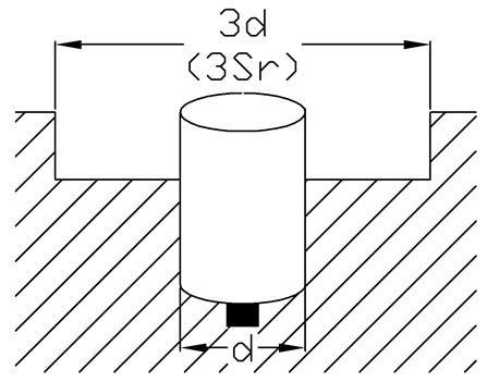 CapacitiveTypes6