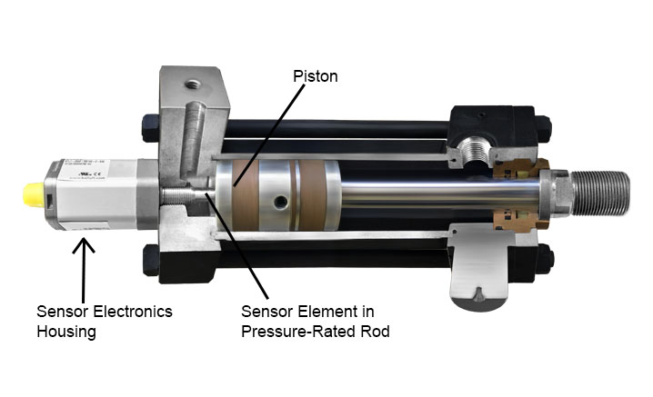 hydraulic cylinder Archives - AUTOMATION INSIGHTS