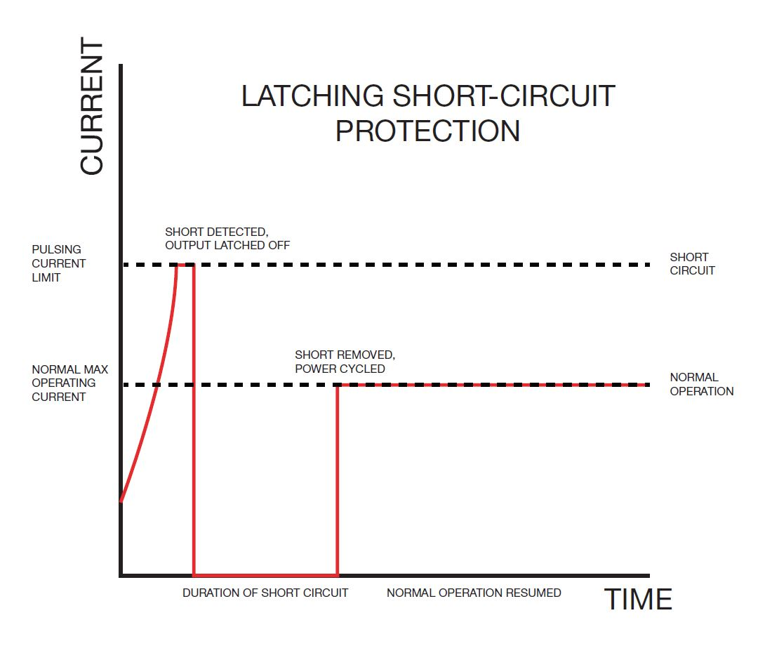 Latching Short-Circuit Protection.JPG