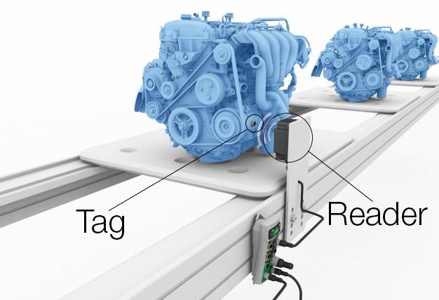 RFID Tag and Reader