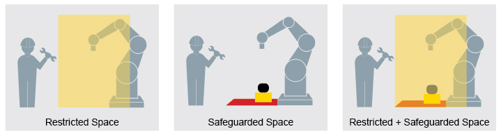 Blog_graphic_Safe-space_081718-01