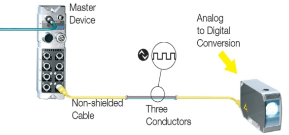 IO-Link vs  Analog in Measurement Applications - AUTOMATION INSIGHTS